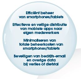 Mobile Device Management Helder Telecom & ICT portal voor beheer